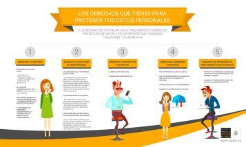 Consells per usuaris de l'Agència Espanyola de Protecció de Dades