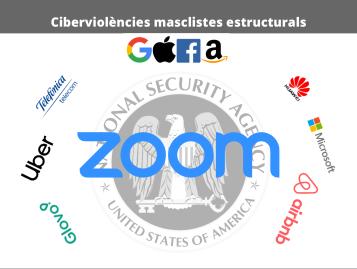Gafa zoom i altres empreses de la violència masclista estructural